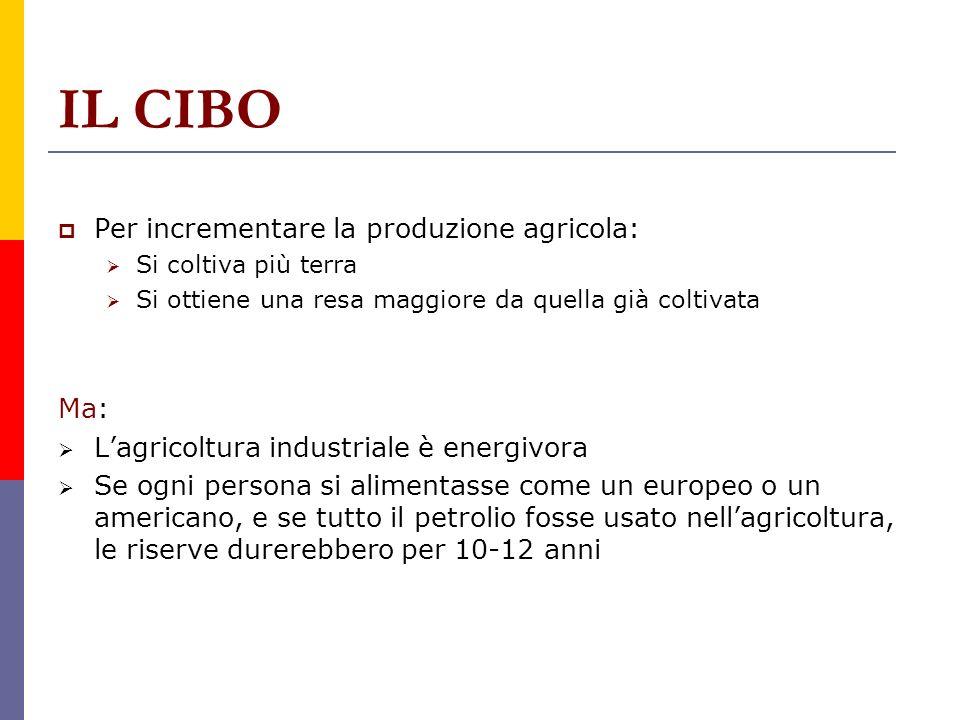 IL CIBO Per incrementare la produzione agricola: Ma: