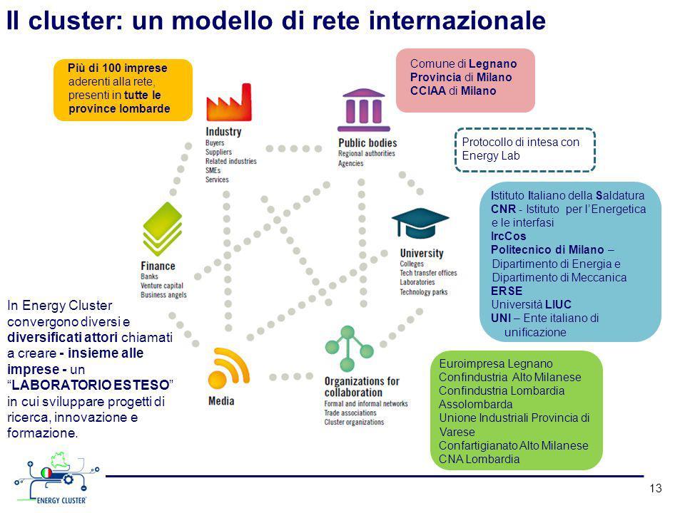 Il cluster: un modello di rete internazionale