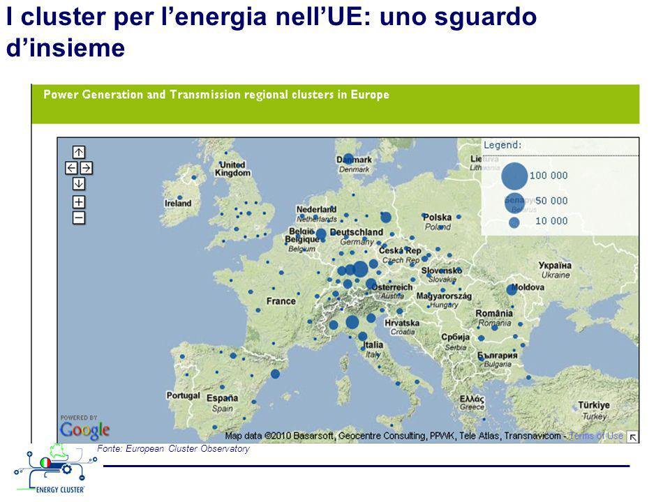 I cluster per l'energia nell'UE: uno sguardo d'insieme