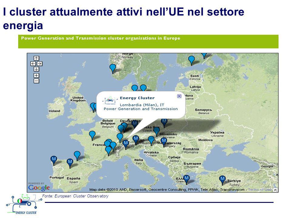 I cluster attualmente attivi nell'UE nel settore energia