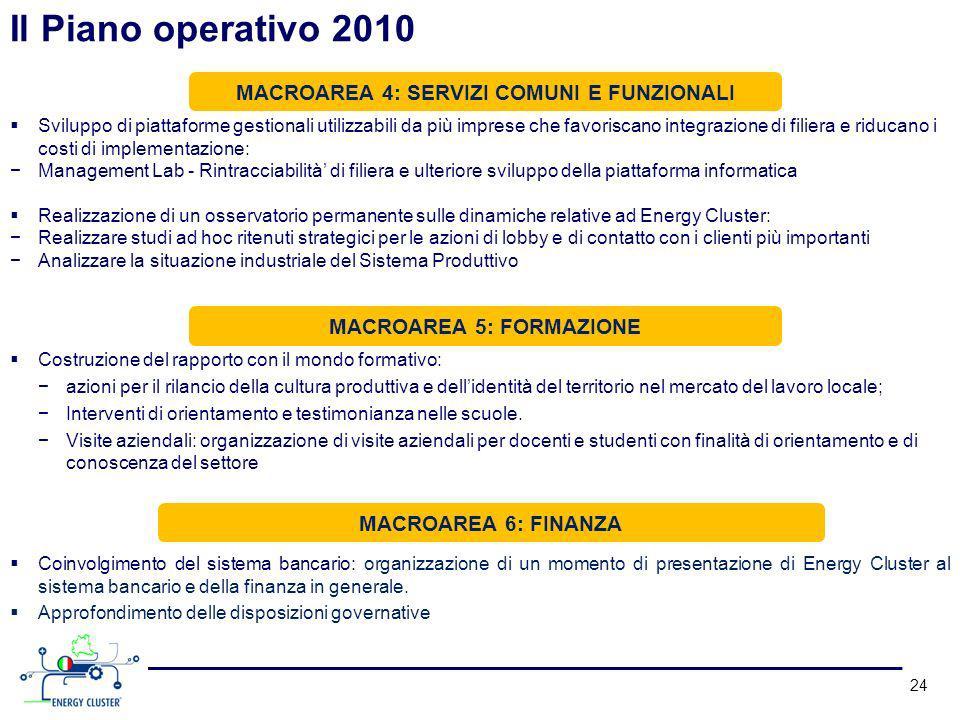 MACROAREA 4: SERVIZI COMUNI E FUNZIONALI MACROAREA 5: FORMAZIONE
