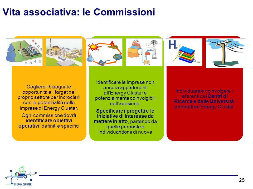 Vita associativa: le Commissioni