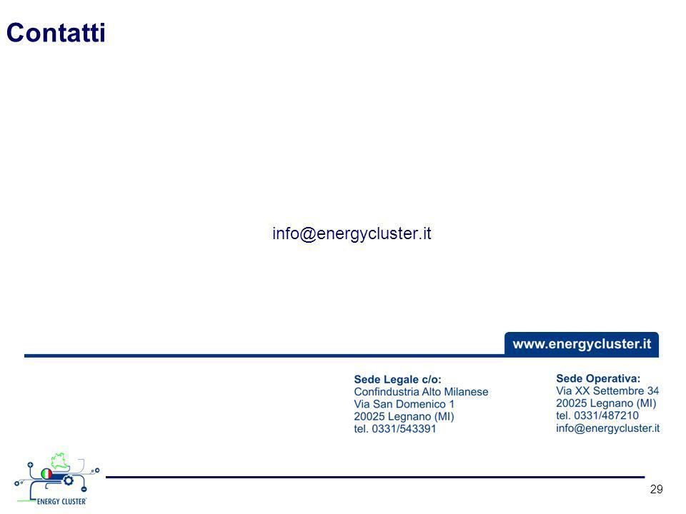 Contatti info@energycluster.it