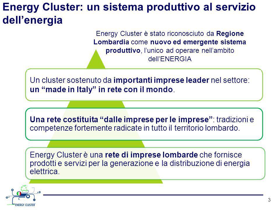 Energy Cluster: un sistema produttivo al servizio dell'energia