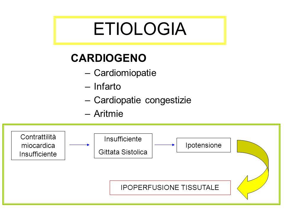 ETIOLOGIA CARDIOGENO Cardiomiopatie Infarto Cardiopatie congestizie
