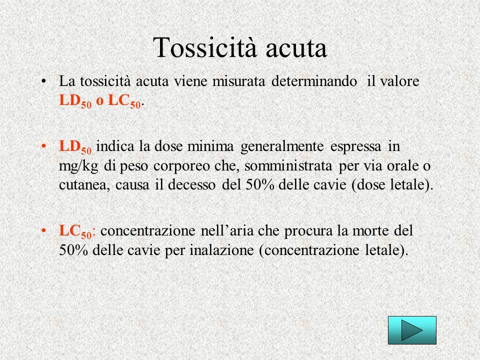 Tossicità acuta La tossicità acuta viene misurata determinando il valore LD50 o LC50.