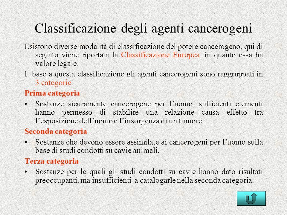 Classificazione degli agenti cancerogeni