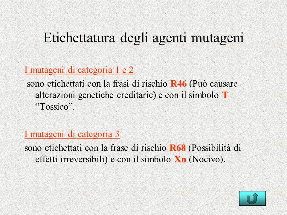 Etichettatura degli agenti mutageni
