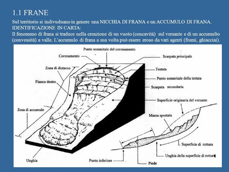1.1 FRANE Sul territorio si indivuduano in genere una NICCHIA DI FRANA e un ACCUMULO DI FRANA. IDENTIFICAZIONE IN CARTA:
