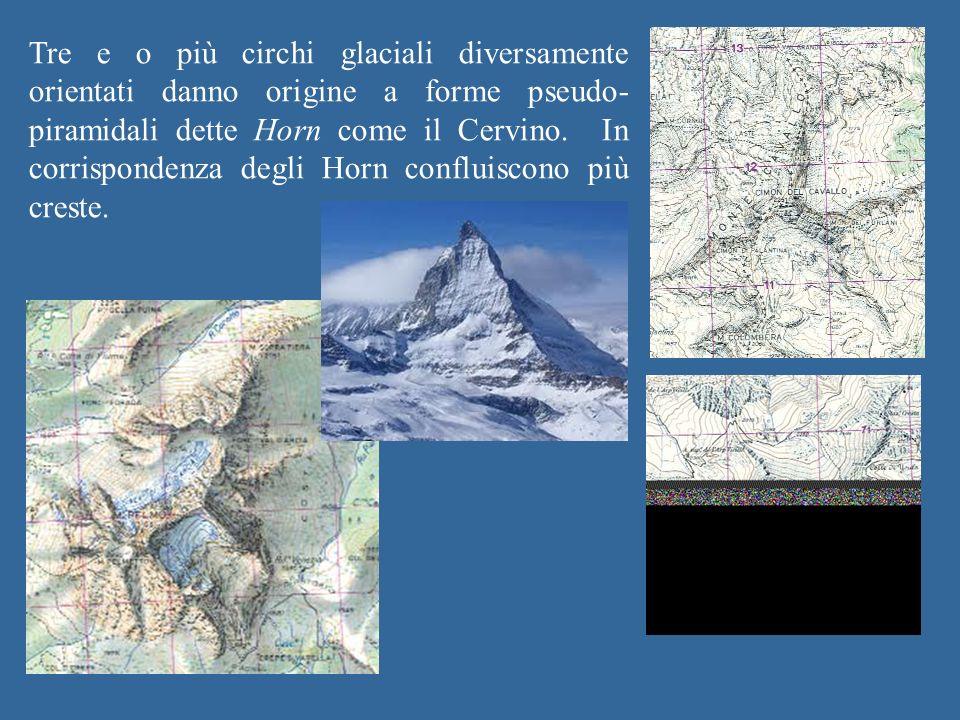 Tre e o più circhi glaciali diversamente orientati danno origine a forme pseudo-piramidali dette Horn come il Cervino.