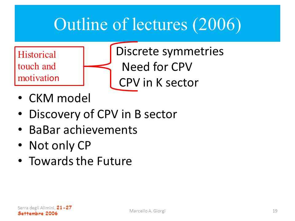 Outline of lectures (2006) Discrete symmetries Need for CPV