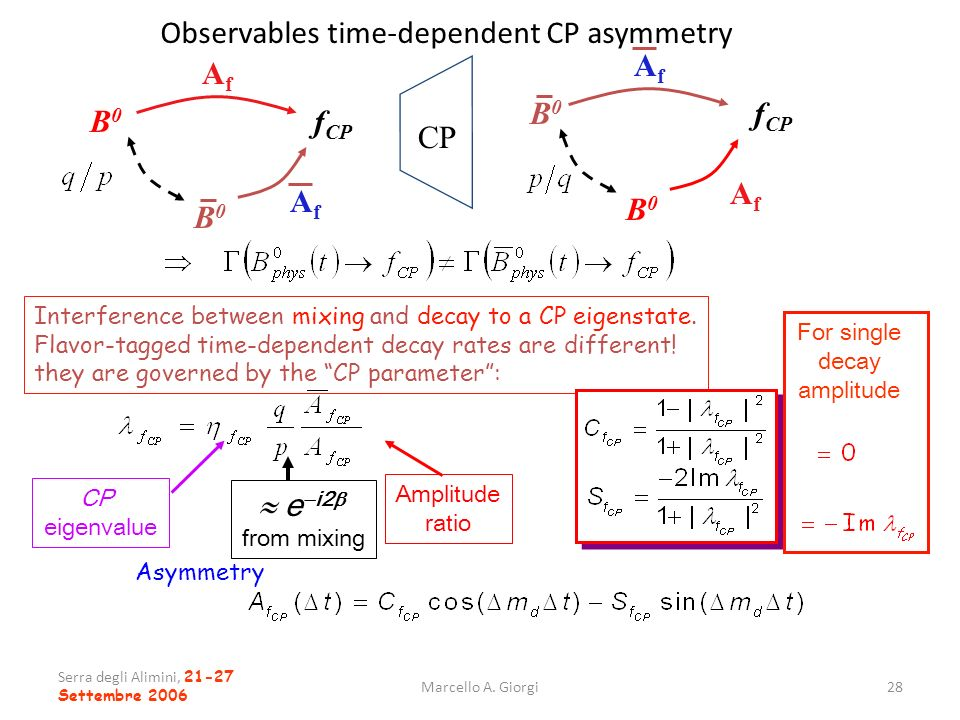 Observables time-dependent CP asymmetry