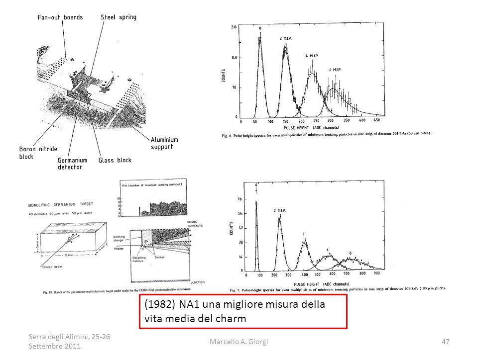 (1982) NA1 una migliore misura della vita media del charm