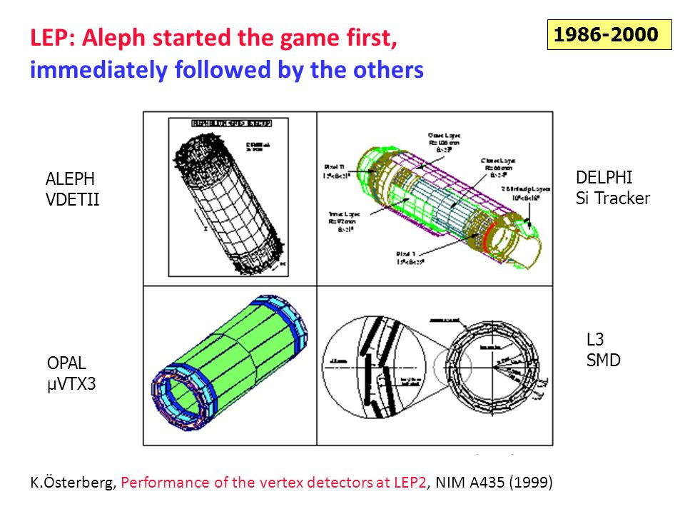 LEP: Aleph started the game first, immediately followed by the others