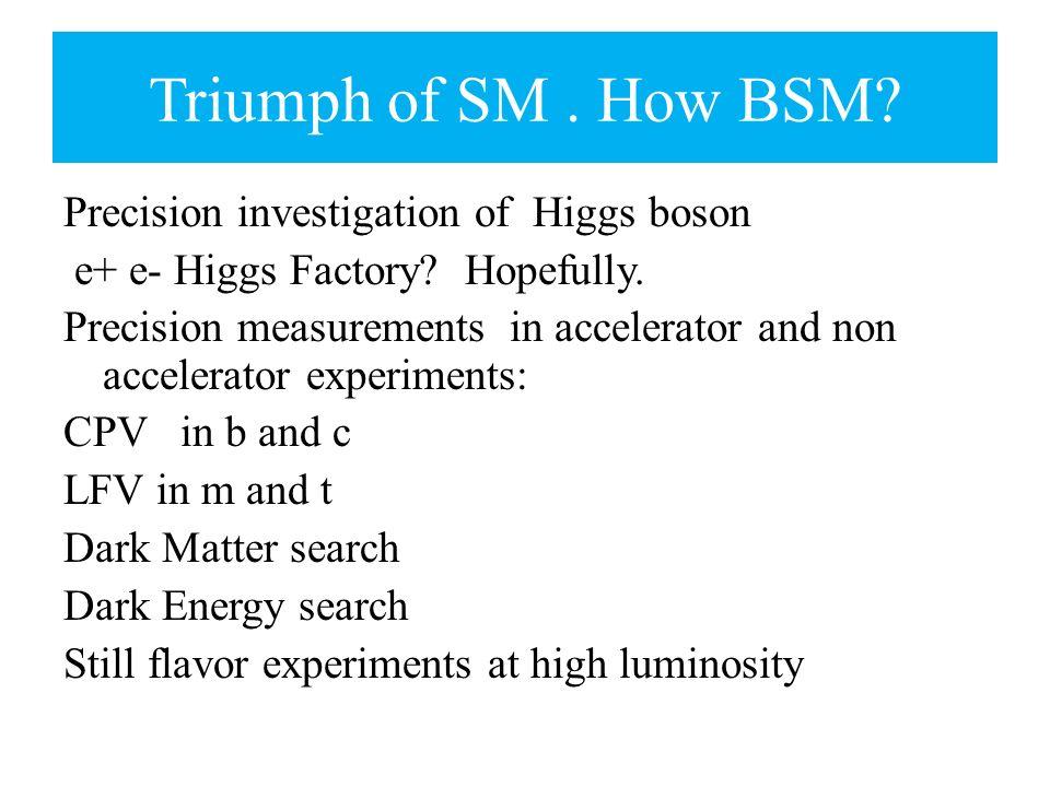Triumph of SM . How BSM