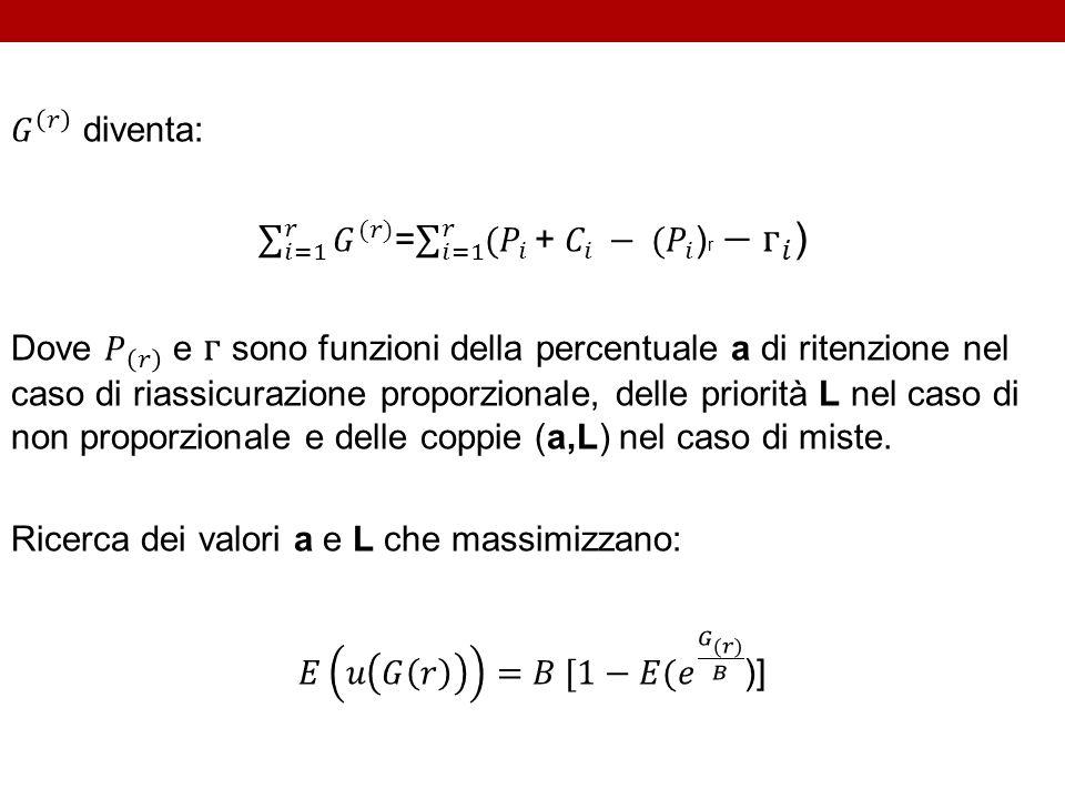𝐺 𝑟 diventa: 𝑖=1 𝑟 𝐺 (𝑟) = 𝑖=1 𝑟 ( 𝑃 𝑖 + 𝐶 𝑖 − (𝑃 𝑖 )r − ᴦ 𝑖 ) Dove 𝑃 𝑟 e ᴦ sono funzioni della percentuale a di ritenzione nel caso di riassicurazione proporzionale, delle priorità L nel caso di non proporzionale e delle coppie (a,L) nel caso di miste.
