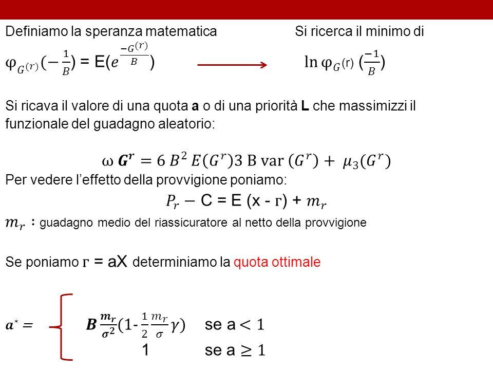ω 𝑮 𝒓 =6 𝐵 2 𝐸 𝐺 𝑟 3 B var 𝐺 𝑟 + 𝜇 3 (𝐺 𝑟 )