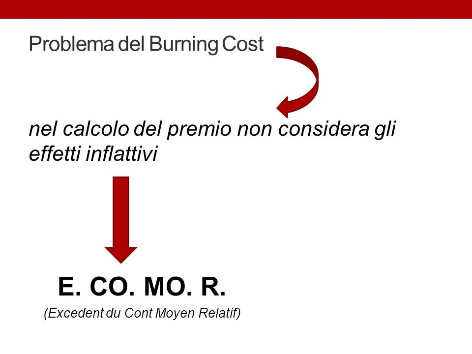 Problema del Burning Cost
