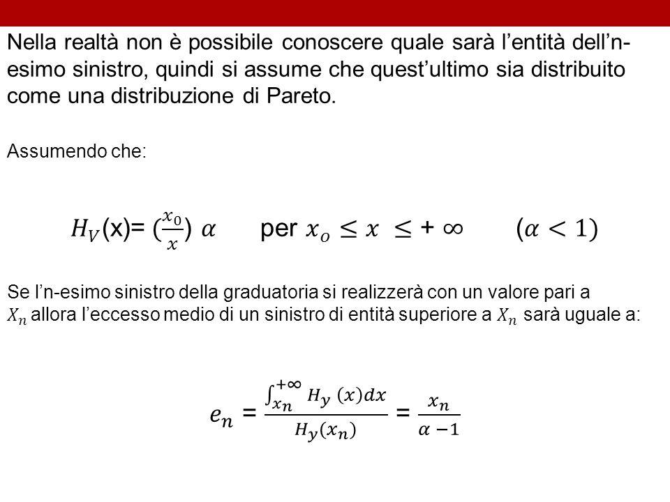 𝐻 𝑉 (x)= ( 𝑥 0 𝑥 ) 𝛼 per 𝑥 𝑜 ≤𝑥 ≤ + ∞ (𝛼<1)