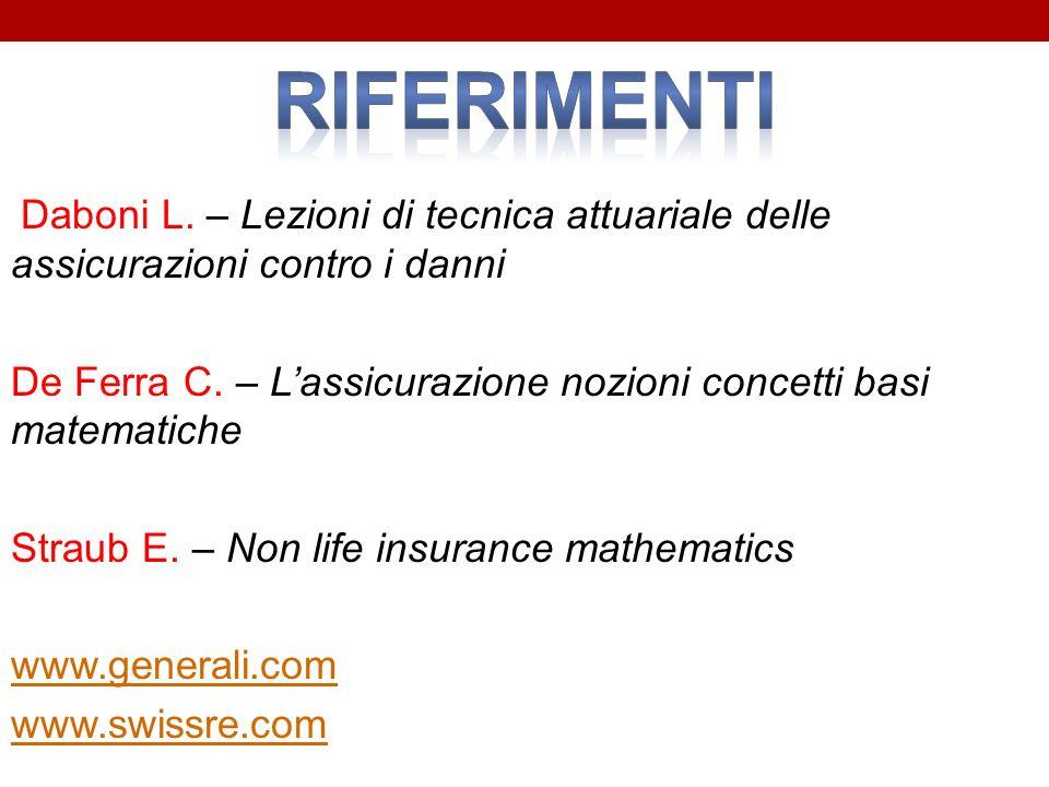 Riferimenti Daboni L. – Lezioni di tecnica attuariale delle assicurazioni contro i danni.