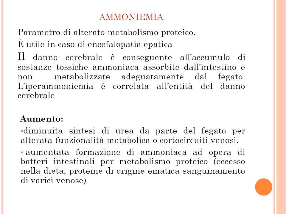ammoniemia Parametro di alterato metabolismo proteico. È utile in caso di encefalopatia epatica.