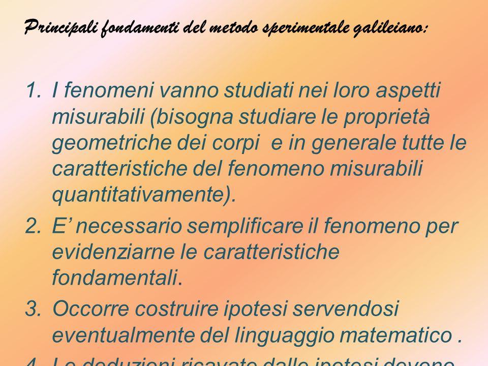 Principali fondamenti del metodo sperimentale galileiano: