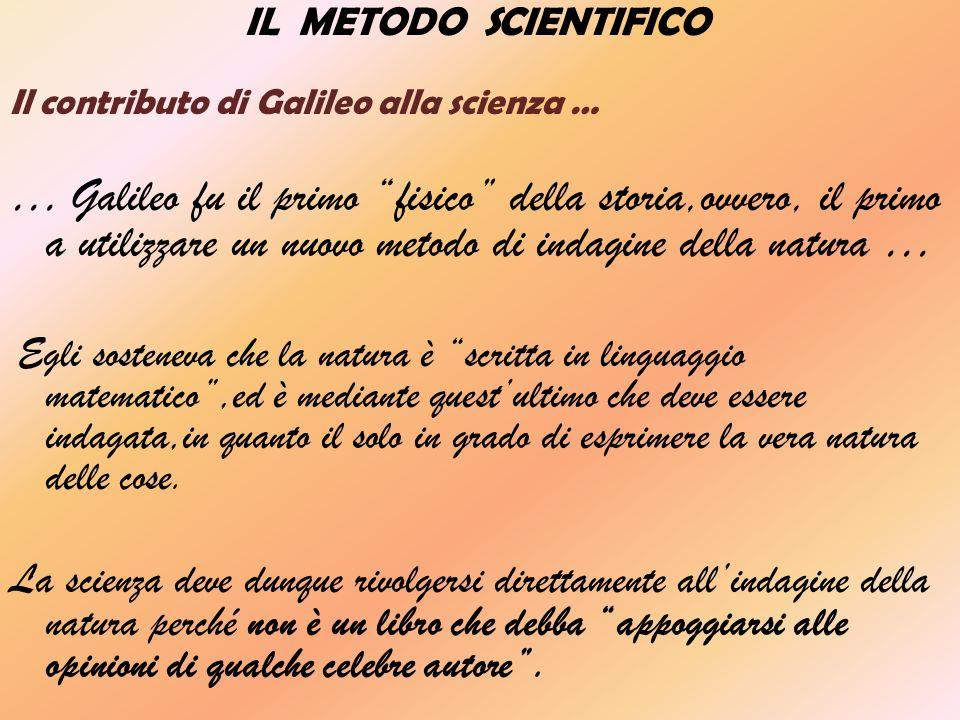 IL METODO SCIENTIFICO Il contributo di Galileo alla scienza …