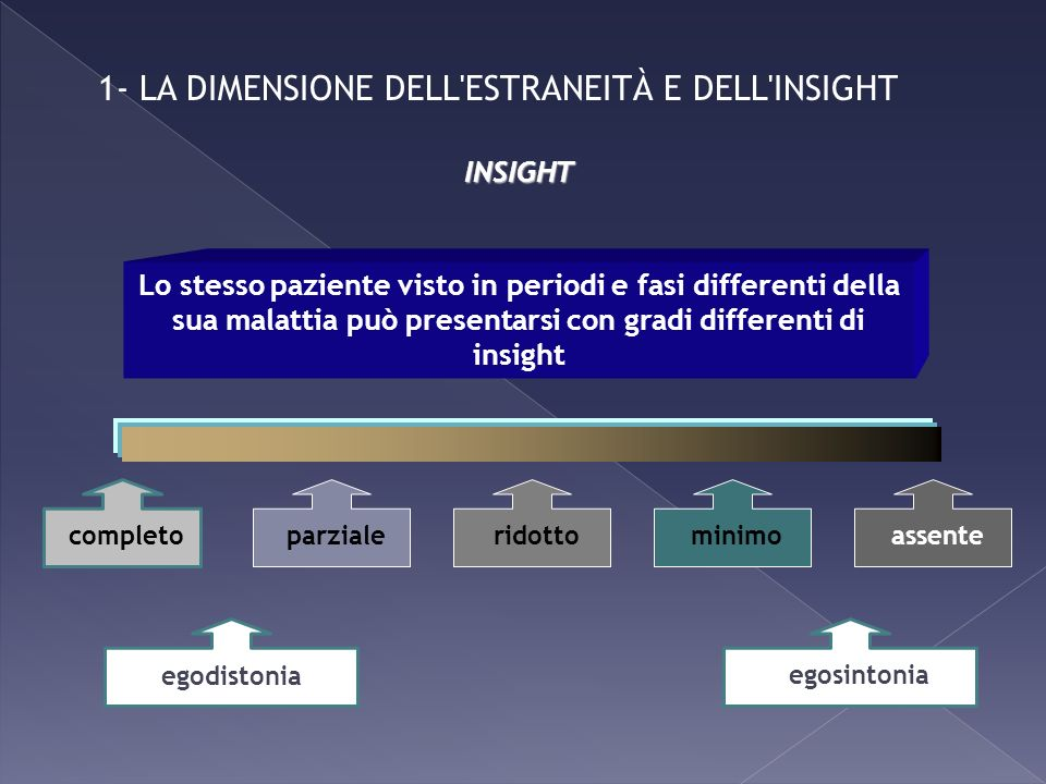 1- LA DIMENSIONE DELL ESTRANEITÀ E DELL INSIGHT