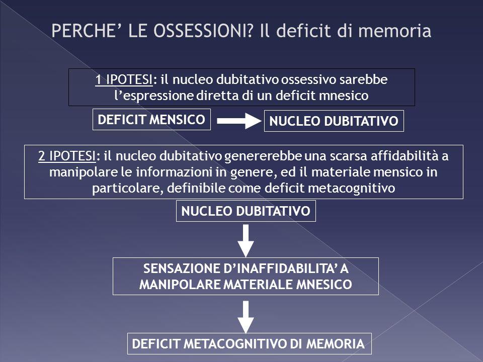 SENSAZIONE D'INAFFIDABILITA' A MANIPOLARE MATERIALE MNESICO