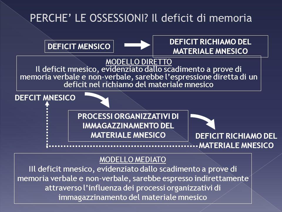 PERCHE' LE OSSESSIONI Il deficit di memoria