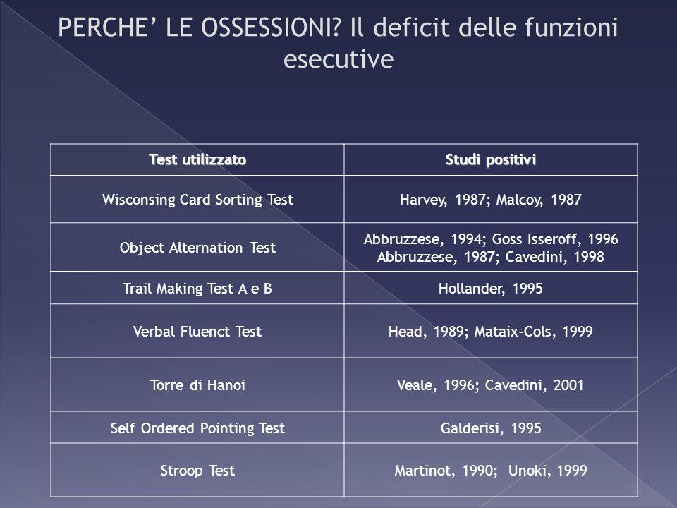 PERCHE' LE OSSESSIONI Il deficit delle funzioni esecutive