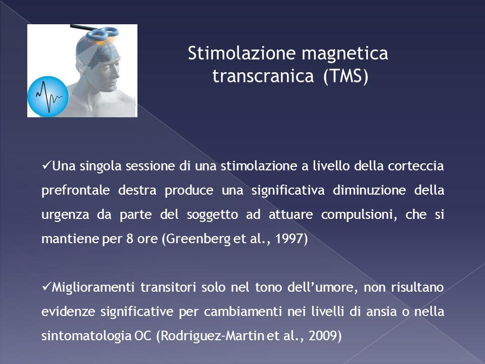Stimolazione magnetica