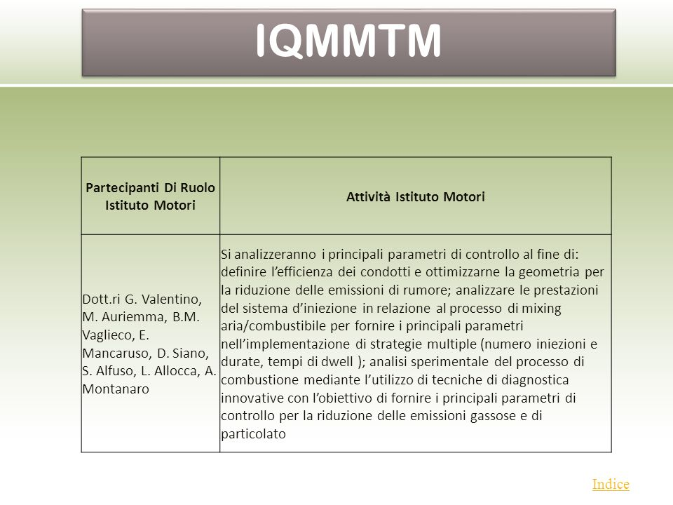 Partecipanti Di Ruolo Istituto Motori Attività Istituto Motori