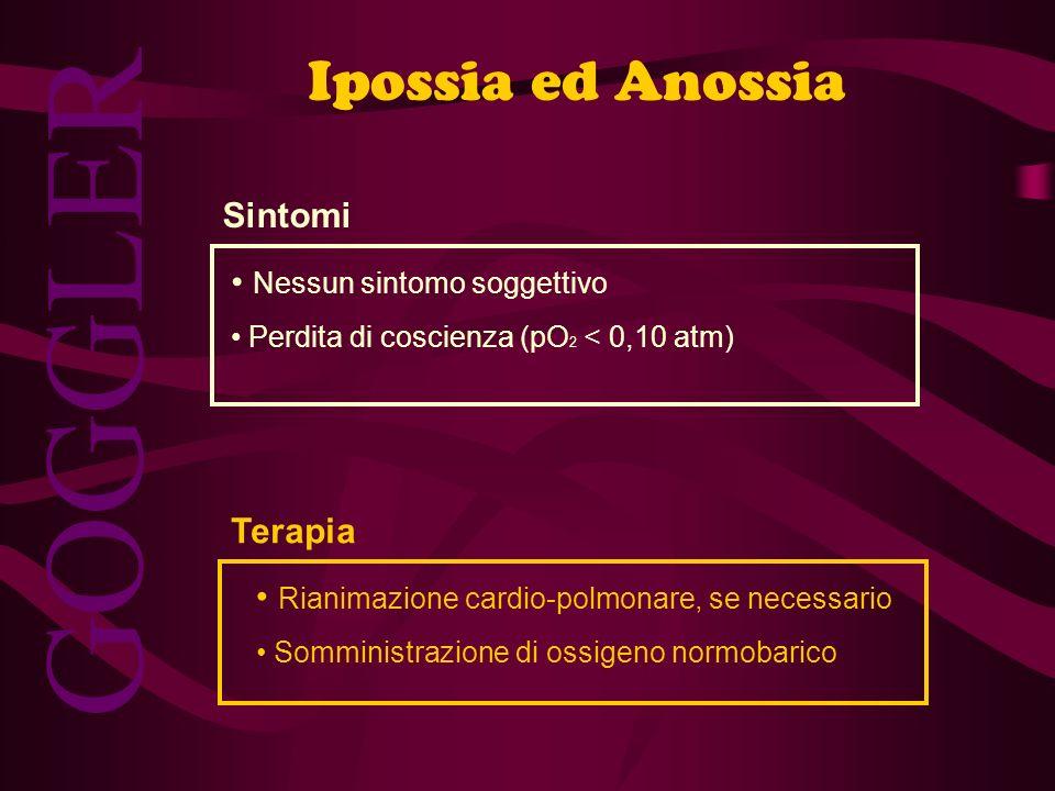 GOGGLER Ipossia ed Anossia Sintomi Nessun sintomo soggettivo Terapia