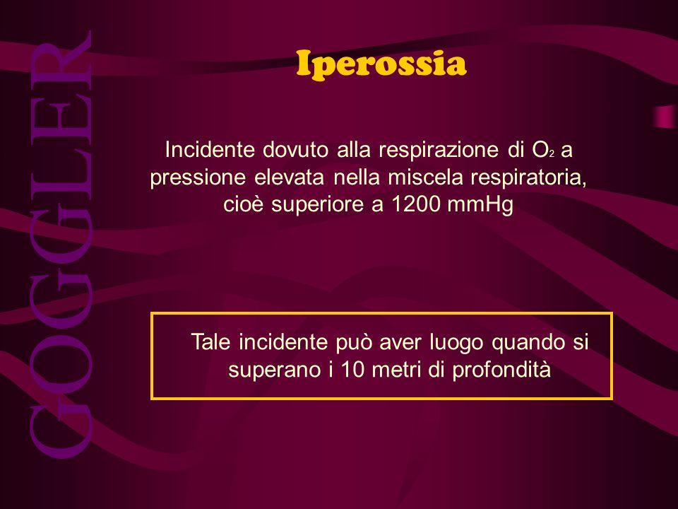 Iperossia Incidente dovuto alla respirazione di O2 a pressione elevata nella miscela respiratoria, cioè superiore a 1200 mmHg.
