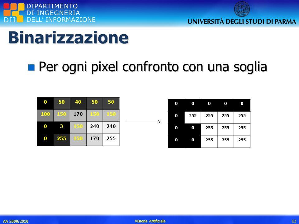 Binarizzazione Per ogni pixel confronto con una soglia 50 40 100 150