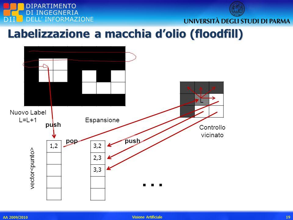 Labelizzazione a macchia d'olio (floodfill)
