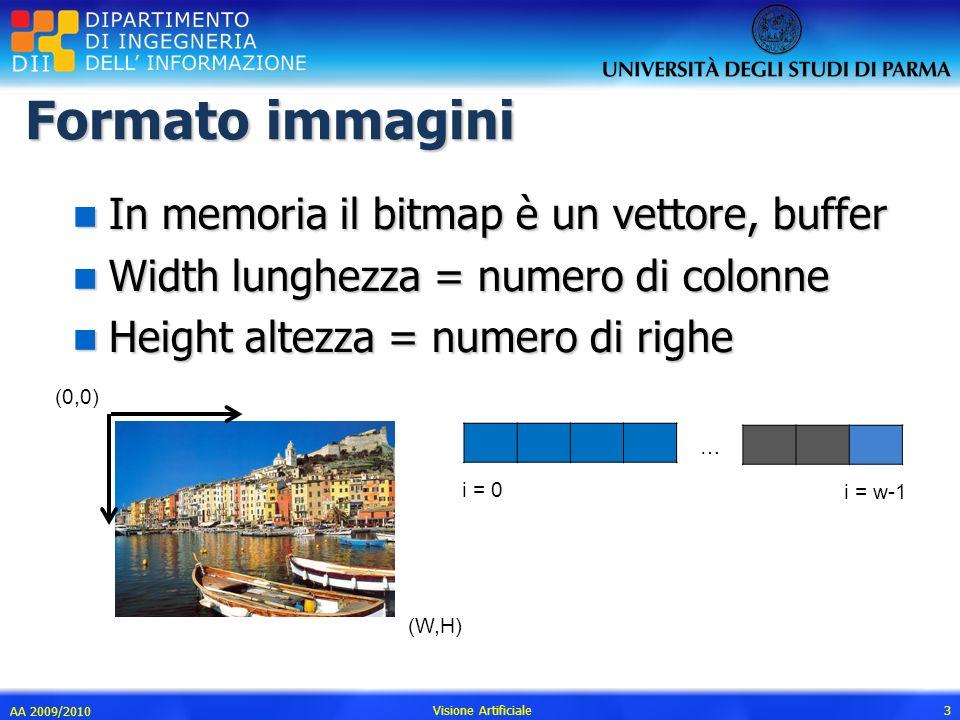 Formato immagini In memoria il bitmap è un vettore, buffer