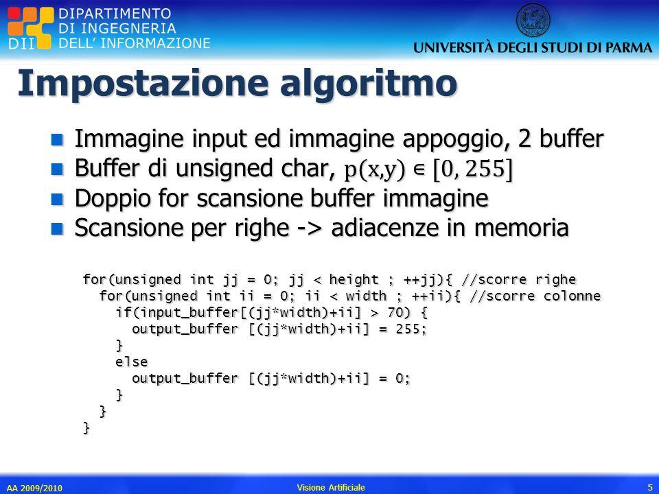 Impostazione algoritmo