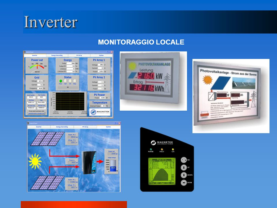 Inverter MONITORAGGIO LOCALE