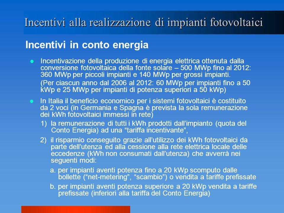 Incentivi alla realizzazione di impianti fotovoltaici