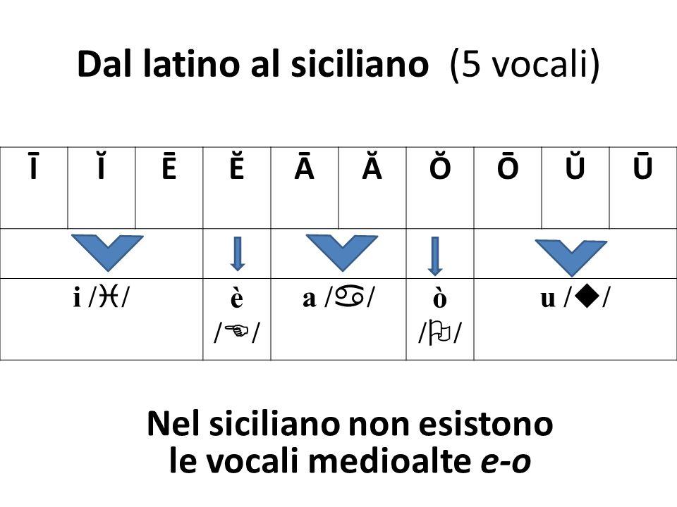Dal latino al siciliano (5 vocali)