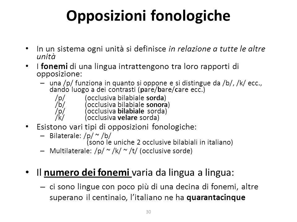 Opposizioni fonologiche
