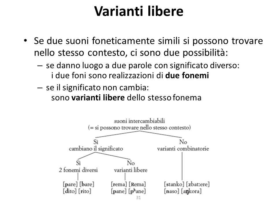 Varianti libere Se due suoni foneticamente simili si possono trovare nello stesso contesto, ci sono due possibilità:
