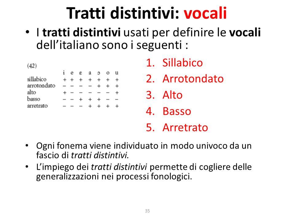 Tratti distintivi: vocali
