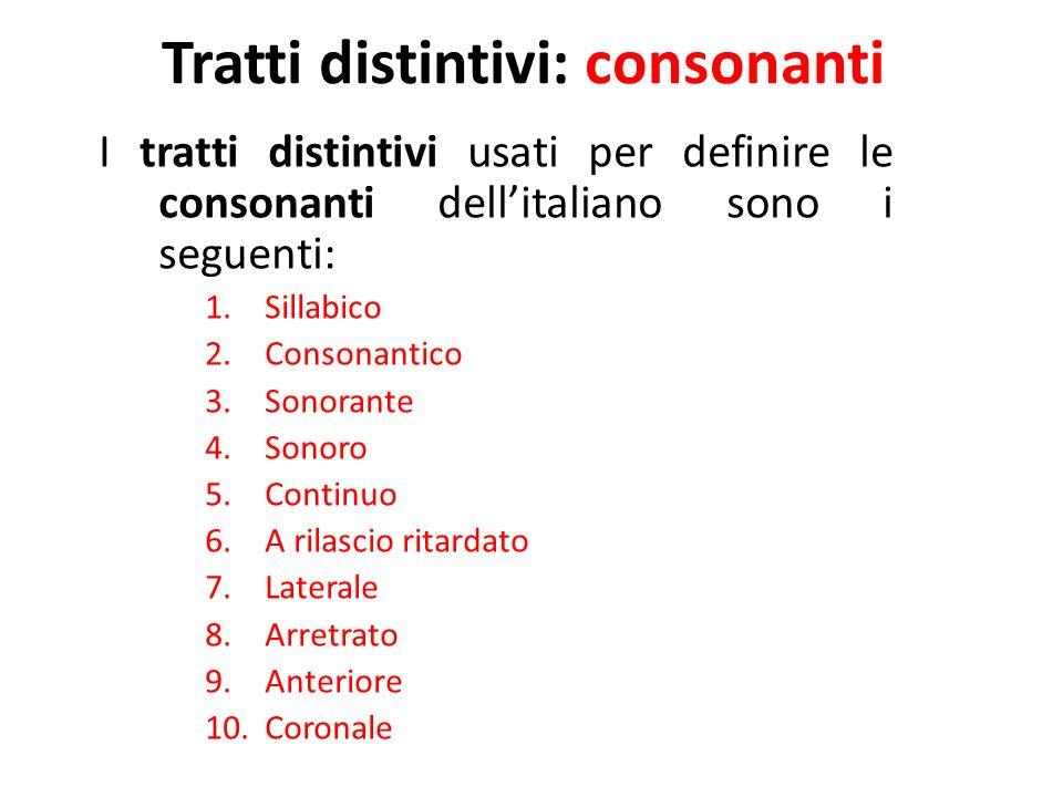 Tratti distintivi: consonanti