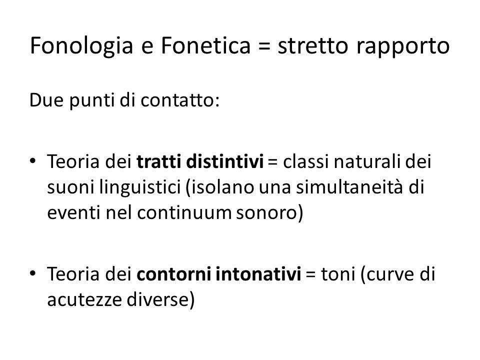 Fonologia e Fonetica = stretto rapporto
