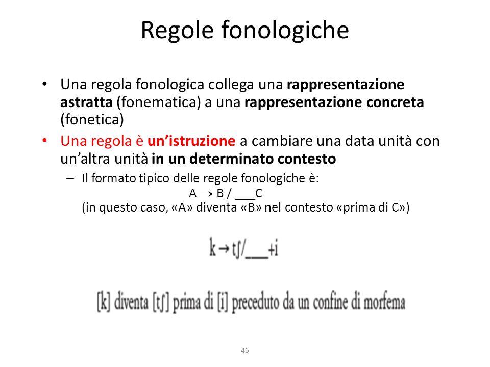 Regole fonologiche Una regola fonologica collega una rappresentazione astratta (fonematica) a una rappresentazione concreta (fonetica)