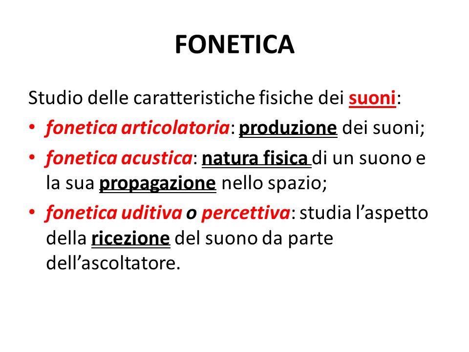 FONETICA Studio delle caratteristiche fisiche dei suoni:
