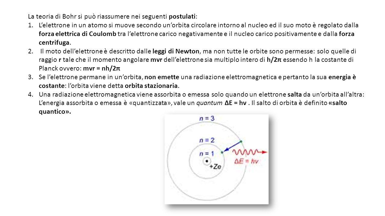 La teoria di Bohr si può riassumere nei seguenti postulati: